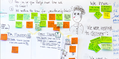 Design Thinking pour solutions durables